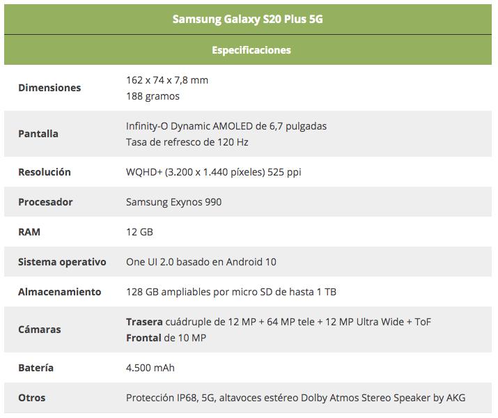 Características del Samsung Galaxy S20 Plus