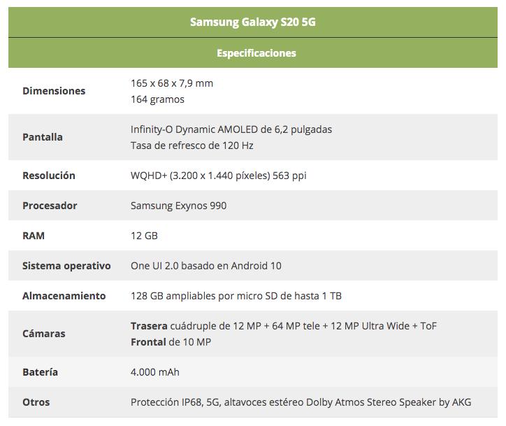 Características del Samsung Galaxy S20