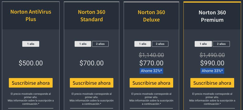 NUEVO Norton 360 Precio