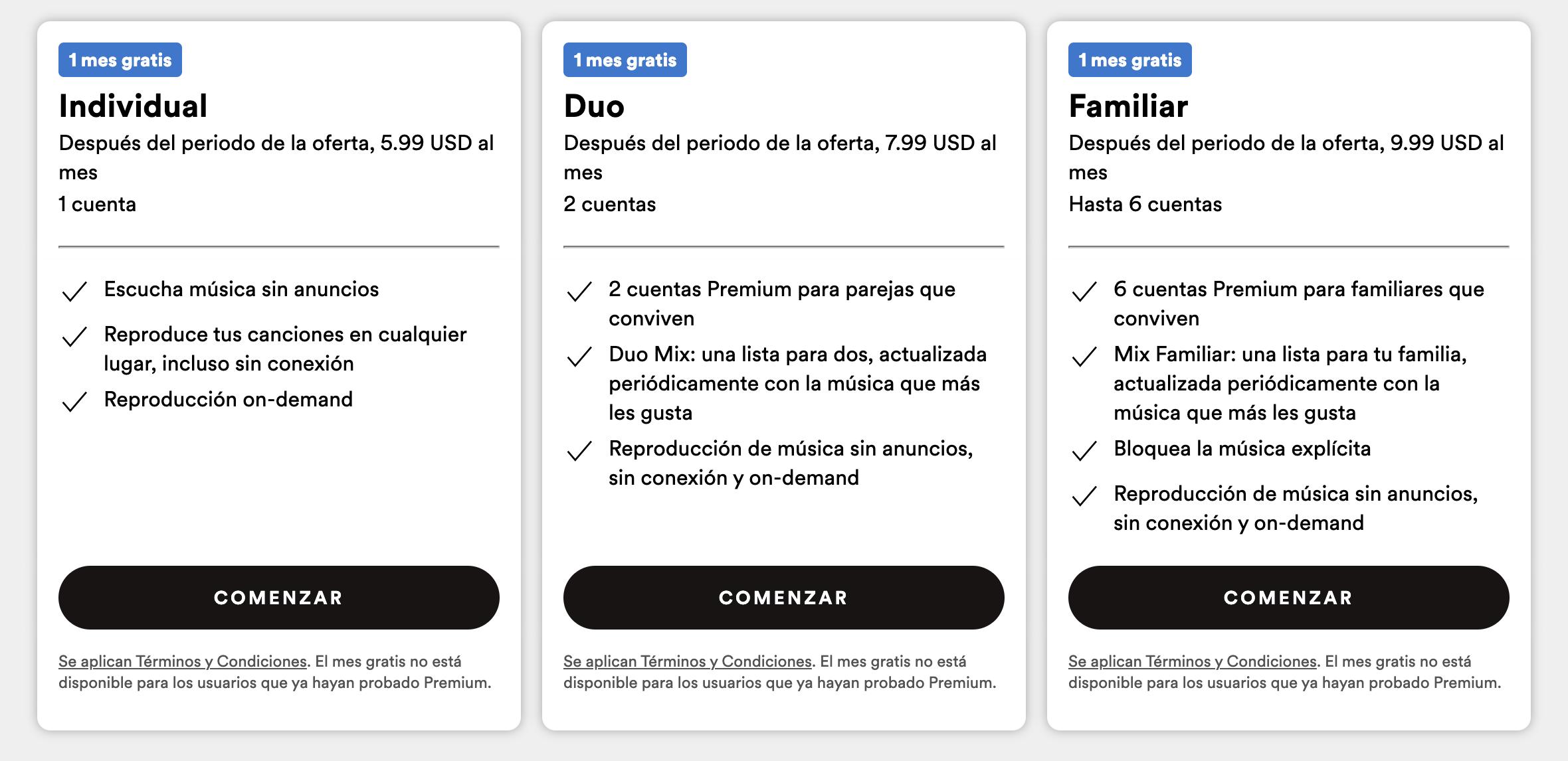 Costos de Spotify Premium